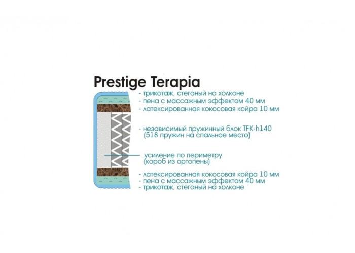 Матрас Prestige Terapia